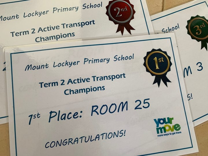 ym-student-team-active-transport-champions-awards.jpg