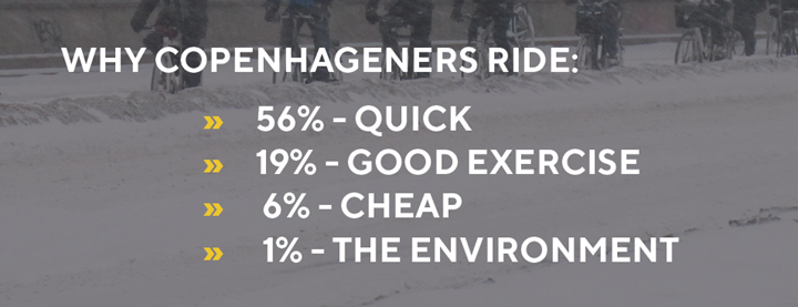 why copenhagneners ride.png