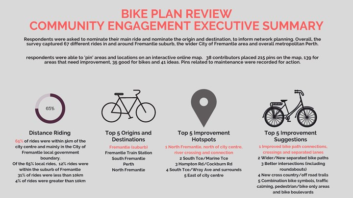 Bike Plan Review Executive Summary (9)_Page_2.jpg