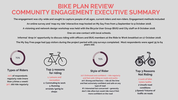 Bike Plan Review Executive Summary (9)_Page_1.jpg